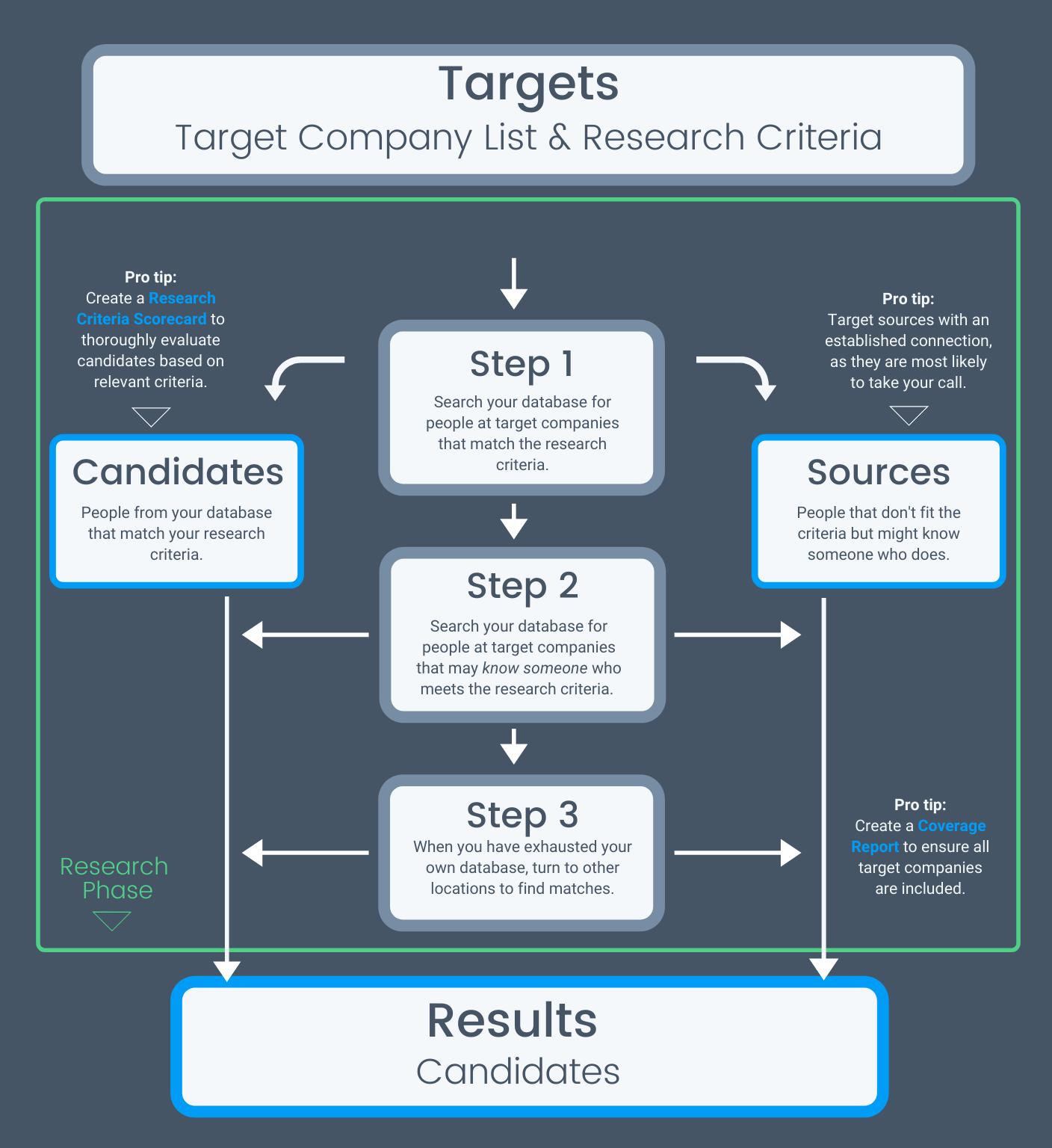 researcher_workflow_Clockwork